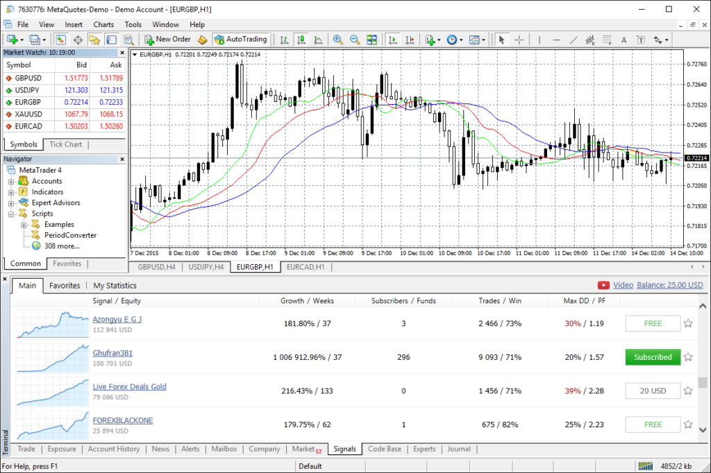 Best Laptop for Metatrader 4